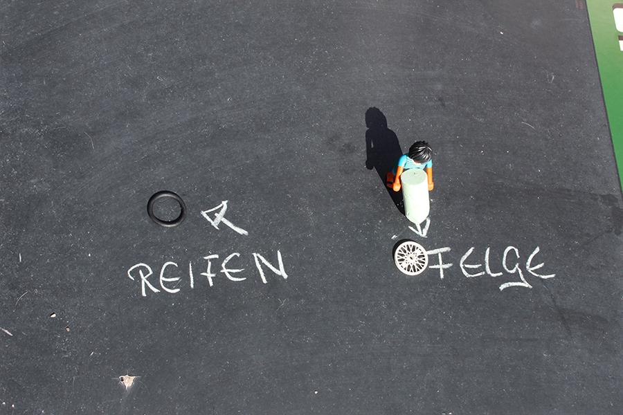 """Die Wörter """"Reifen"""" und """"Felge"""" jeweils mit Miniaturbeispielen"""